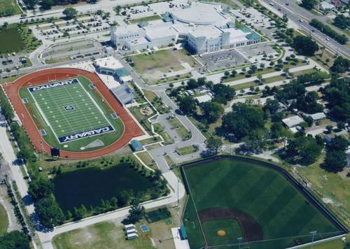 sky view of athletics